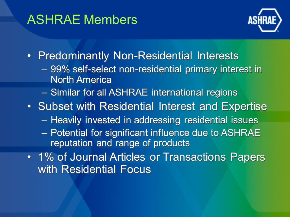 ASHRAE Members Predominantly Non-Residential Interests –99% self-select non-residential primary interest in North America –Similar for all ASHRAE international regions Subset with Residential Interest and Expertise –Heavily invested in addressing residential issues –Potential for significant influence due to ASHRAE reputation and range of products 1% of Journal Articles or Transactions Papers with Residential Focus Predominantly Non-Residential Interests –99% self-select non-residential primary interest in North America –Similar for all ASHRAE international regions Subset with Residential Interest and Expertise –Heavily invested in addressing residential issues –Potential for significant influence due to ASHRAE reputation and range of products 1% of Journal Articles or Transactions Papers with Residential Focus