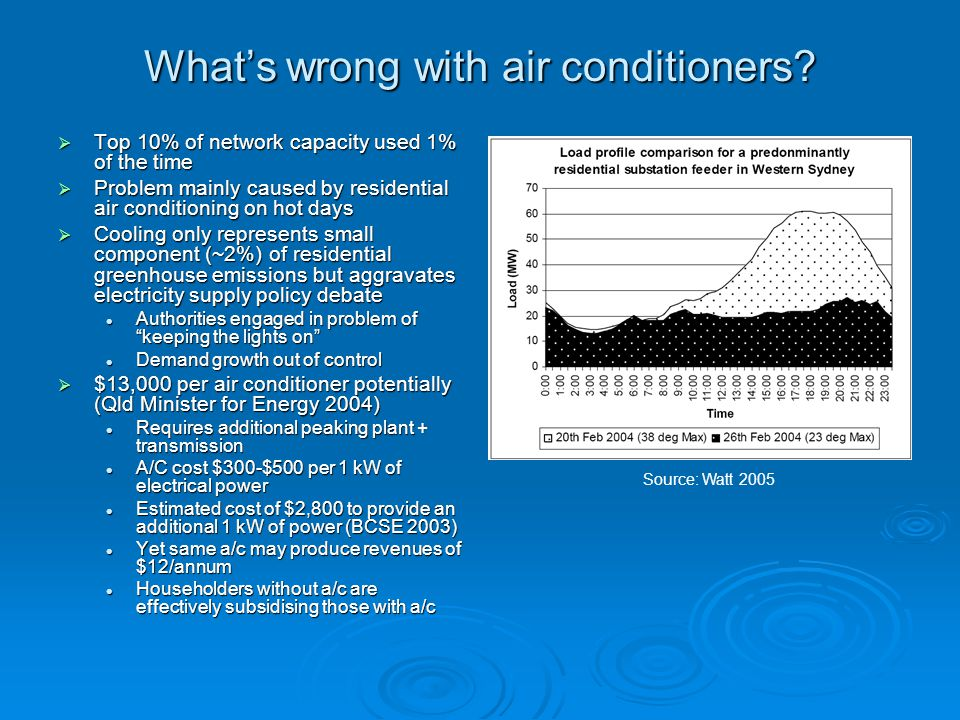 Whats wrong with air conditioners? Top 10% of network capacity used 1% of the time Top 10% of network capacity used 1% of the time Problem mainly caus