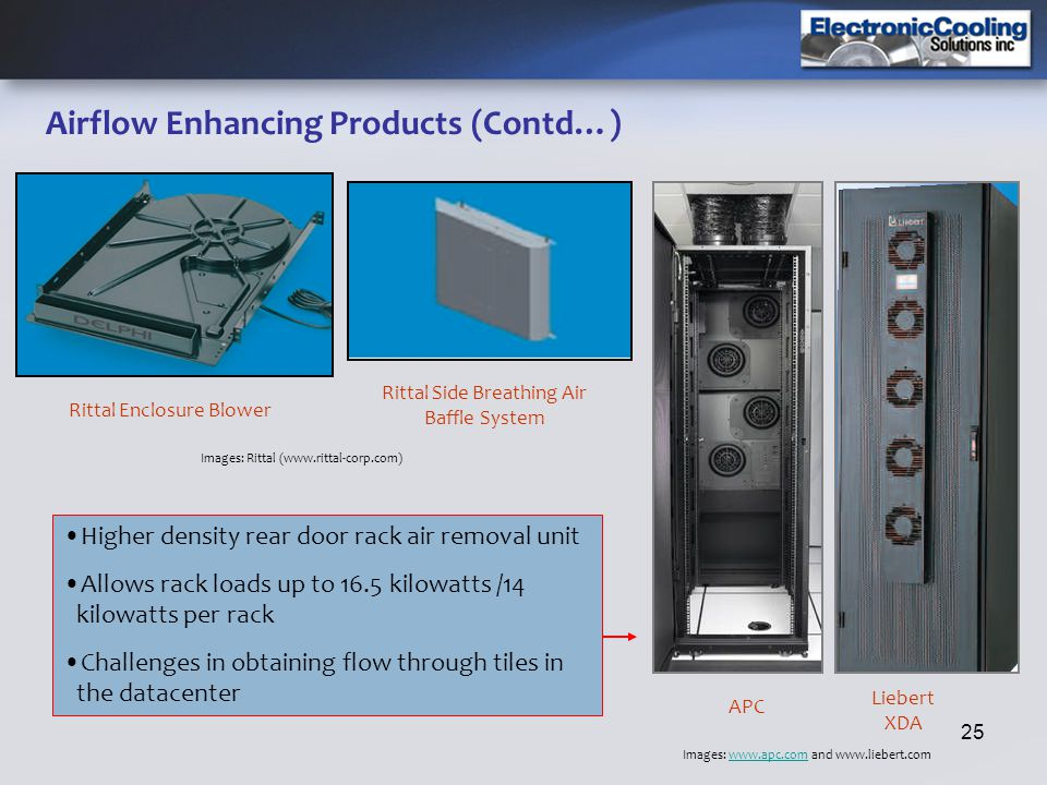 25 Airflow Enhancing Products (Contd…) Higher density rear door rack air removal unit Allows rack loads up to 16.5 kilowatts /14 kilowatts per rack Ch