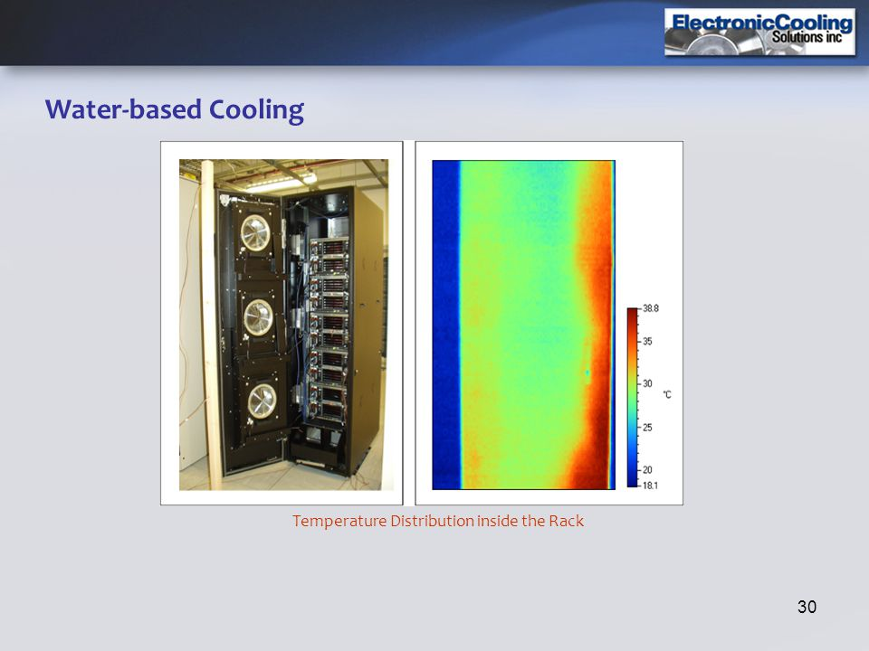 30 Water-based Cooling Temperature Distribution inside the Rack