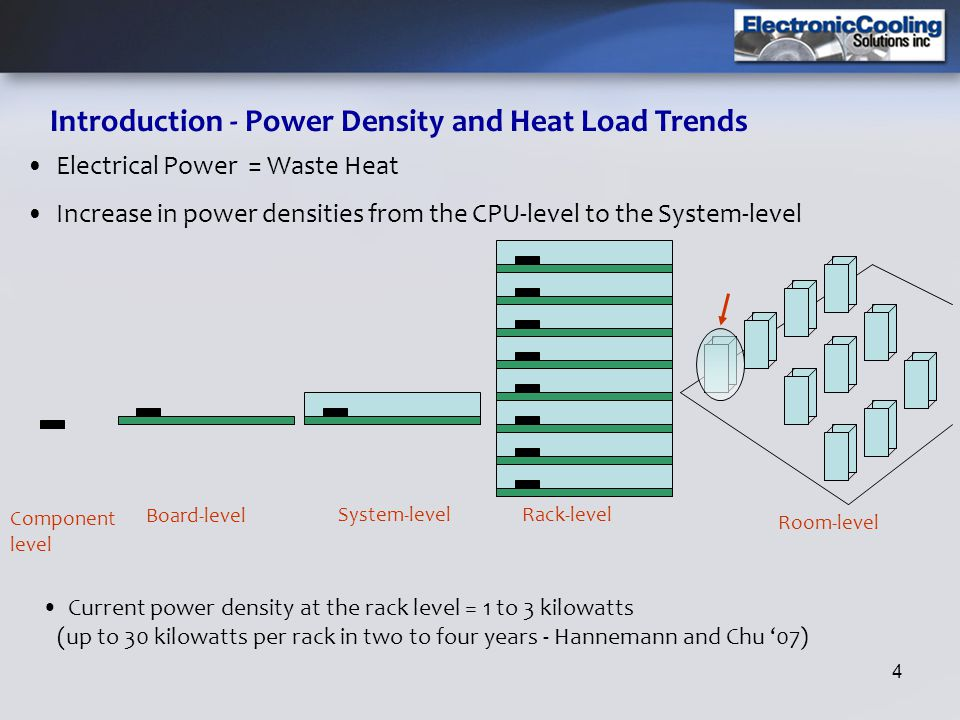 4 Introduction - Power Density and Heat Load Trends Electrical Power = Waste Heat Increase in power densities from the CPU-level to the System-level C
