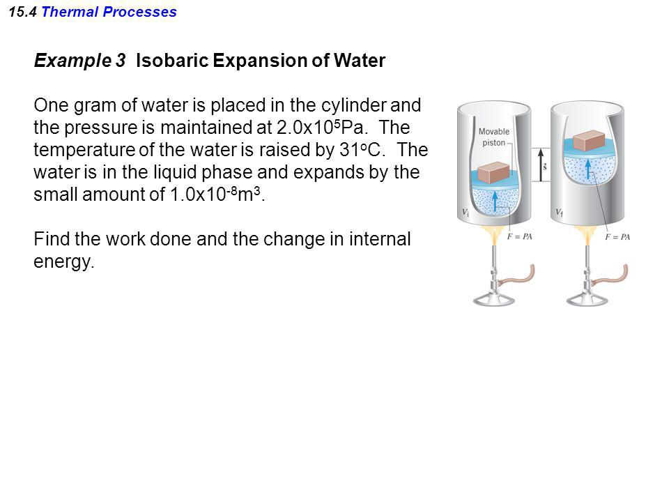 15.4 Thermal Processes Example 3 Isobaric Expansion of Water One gram of water is placed in the cylinder and the pressure is maintained at 2.0x10 5 Pa