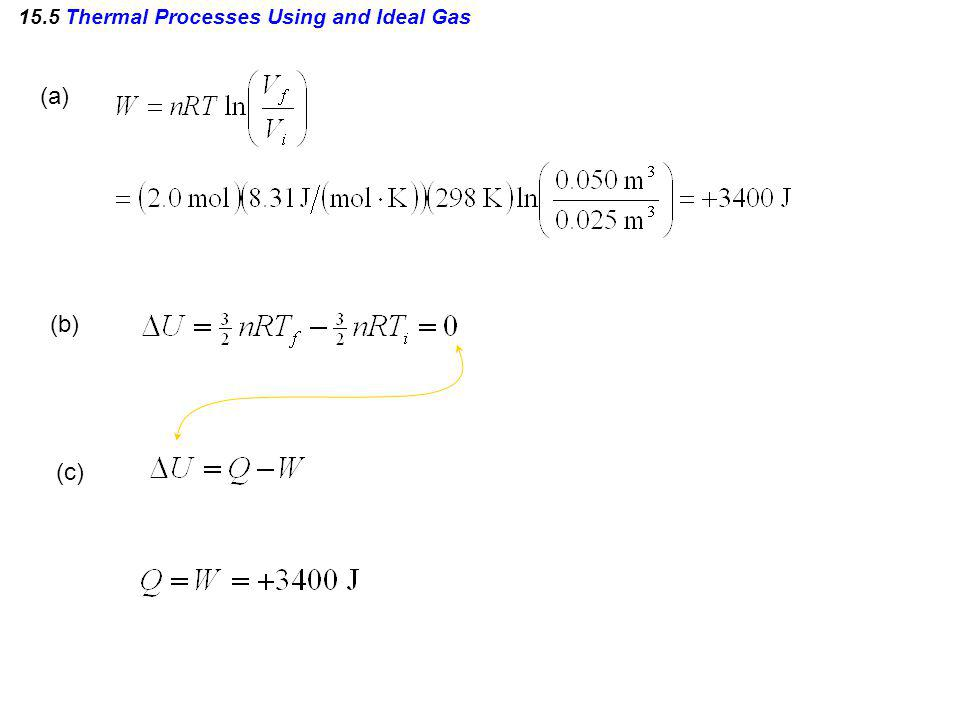 15.5 Thermal Processes Using and Ideal Gas (a) (b) (c)