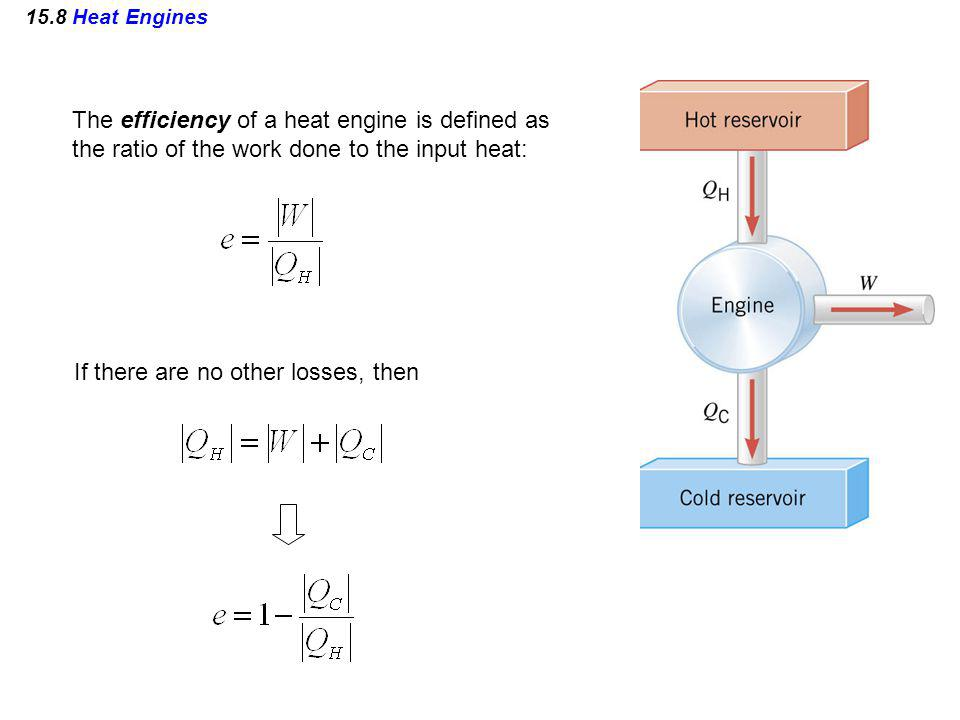 15.8 Heat Engines The efficiency of a heat engine is defined as the ratio of the work done to the input heat: If there are no other losses, then
