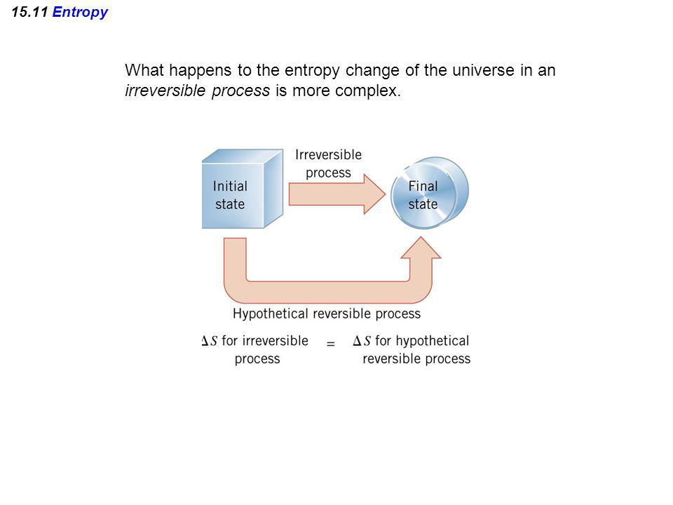 15.11 Entropy What happens to the entropy change of the universe in an irreversible process is more complex.