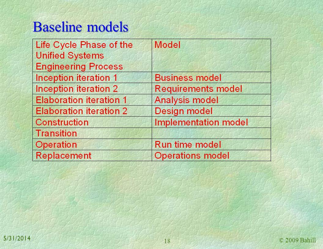 Baselines In industry baselines often have names such as, business model, requirements model, logical model, analysis model, design model, implementat