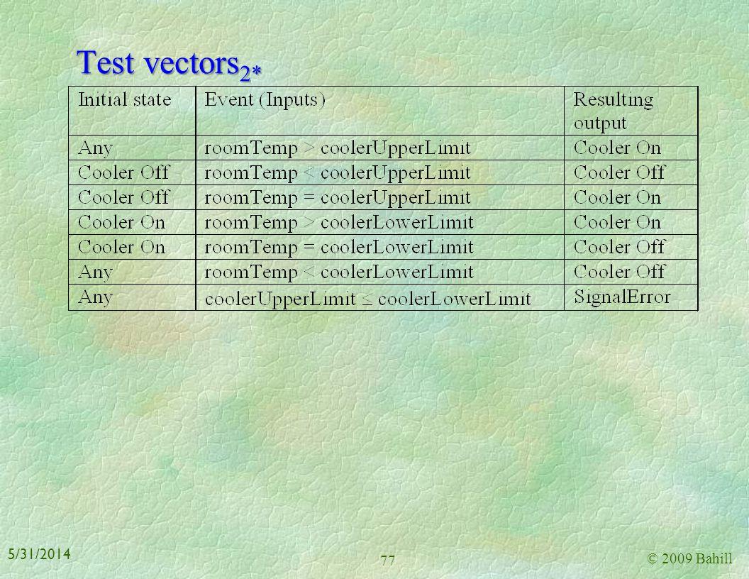 Test vectors 1 Heating System Test Vector Inputs Normal heaterUpperLimit = 71 F and heaterLowerLimit = 70 F Extremes heaterUpperLimit = 80 F and heate