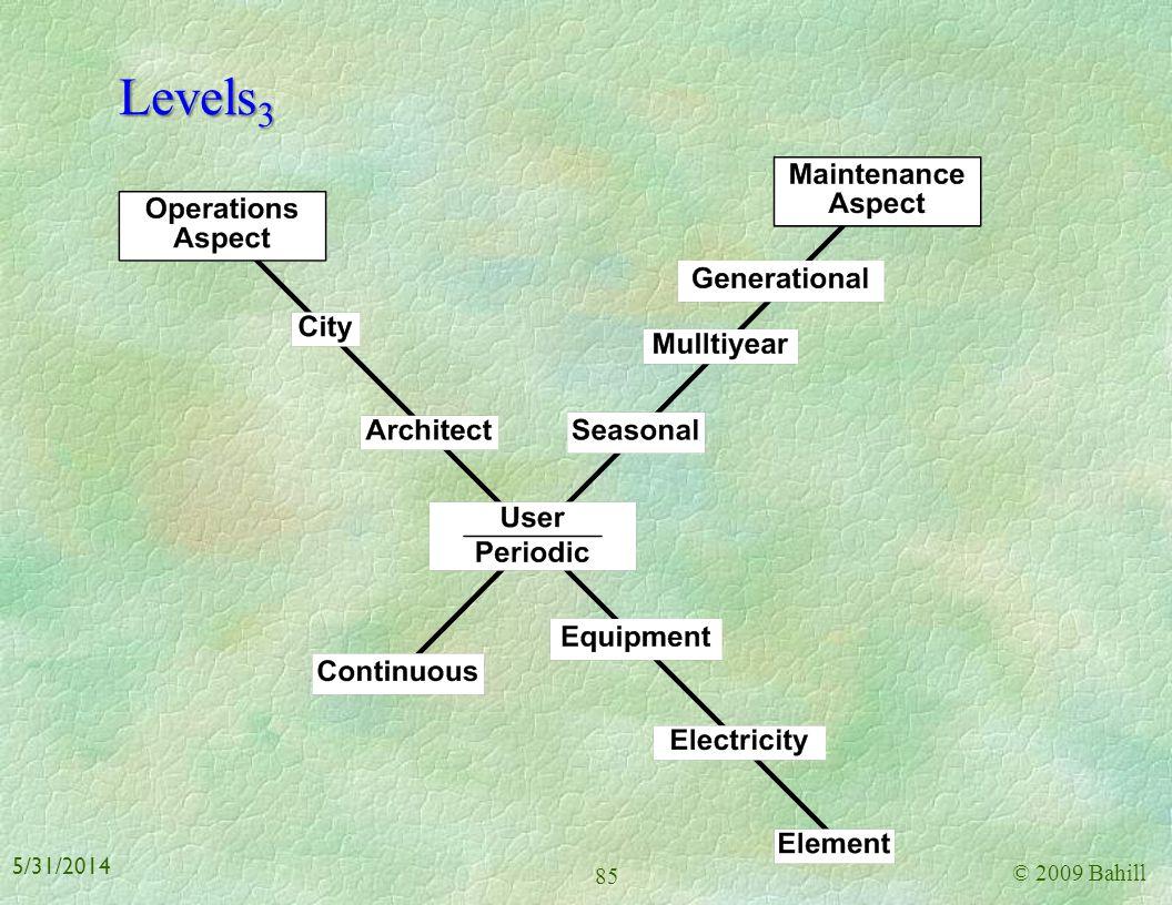 Levels 2 © 2009 Bahill 84 5/31/2014