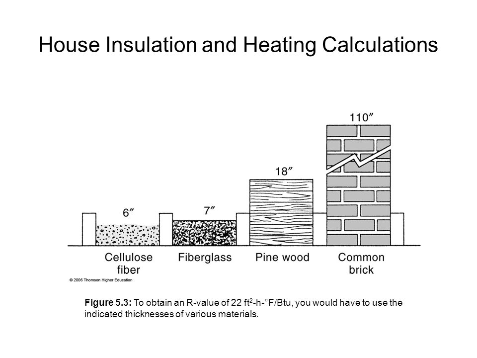 House Insulation and Heating Calculations Figure 5.3: To obtain an R-value of 22 ft 2 -h-°F/Btu, you would have to use the indicated thicknesses of va