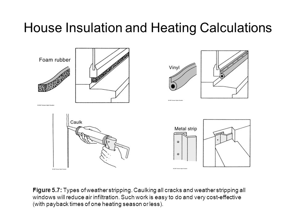 House Insulation and Heating Calculations Figure 5.7: Types of weather stripping. Caulking all cracks and weather stripping all windows will reduce ai