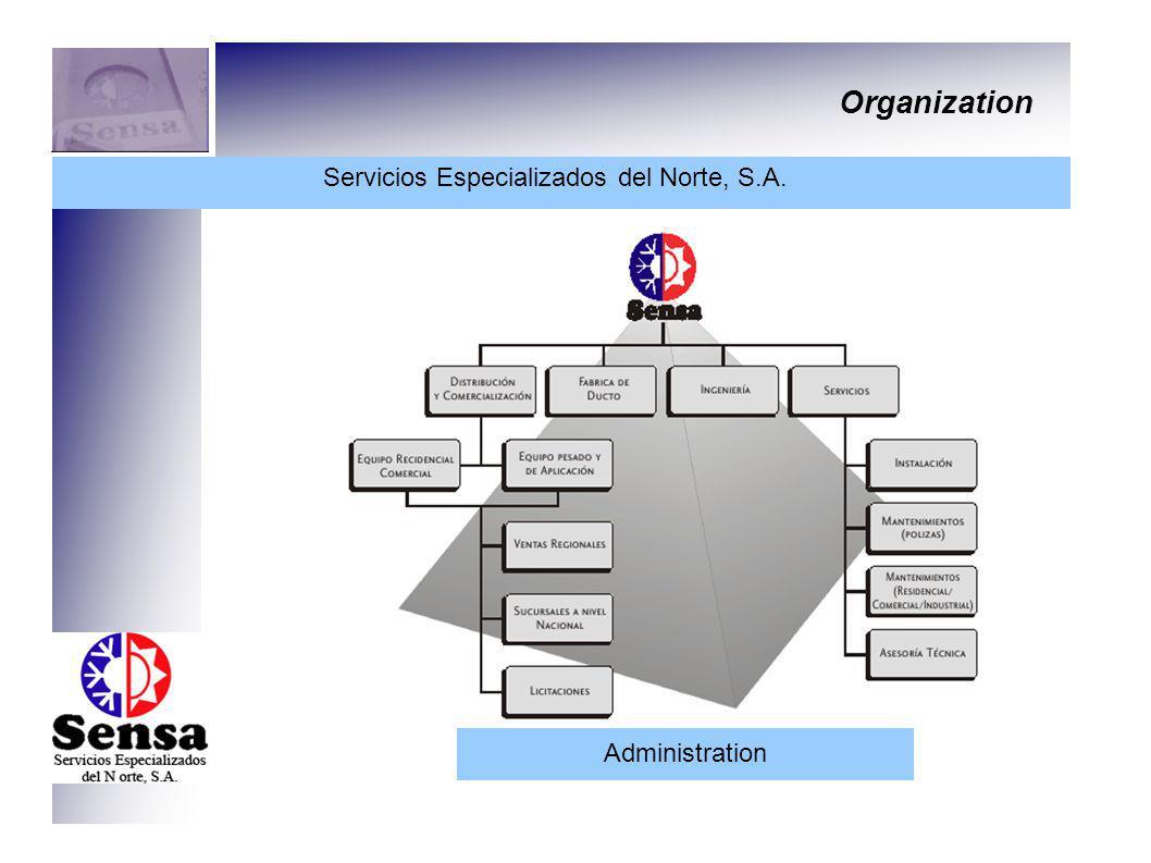 Organization Servicios Especializados del Norte, S.A. Administration