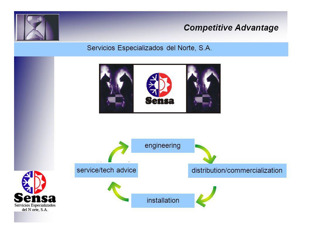 Competitive Advantage Servicios Especializados del Norte, S.A. engineering service/tech advice installation distribution/commercialization