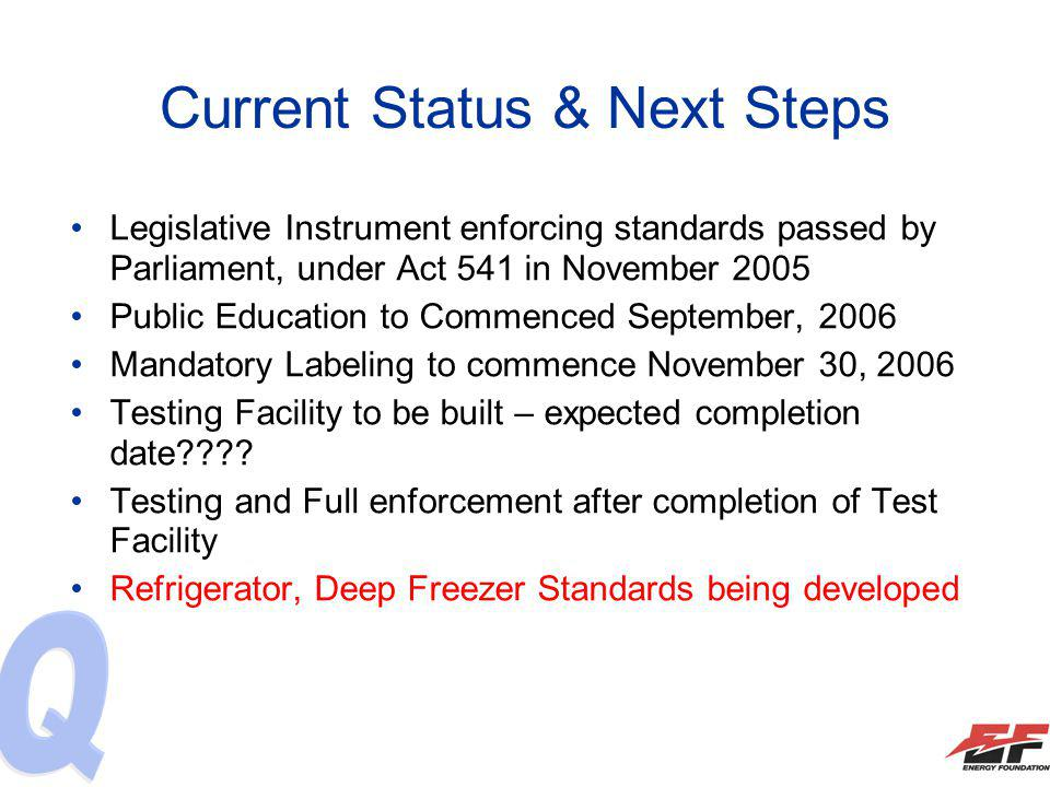 Current Status & Next Steps Legislative Instrument enforcing standards passed by Parliament, under Act 541 in November 2005 Public Education to Commenced September, 2006 Mandatory Labeling to commence November 30, 2006 Testing Facility to be built – expected completion date .