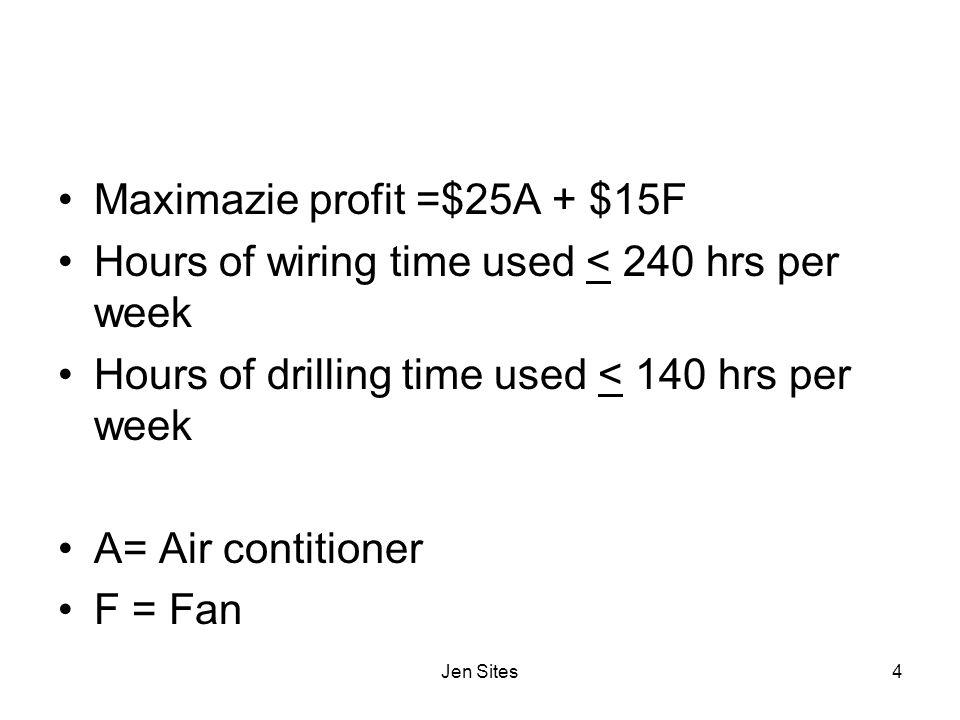 Jen Sites4 Maximazie profit =$25A + $15F Hours of wiring time used < 240 hrs per week Hours of drilling time used < 140 hrs per week A= Air contitione