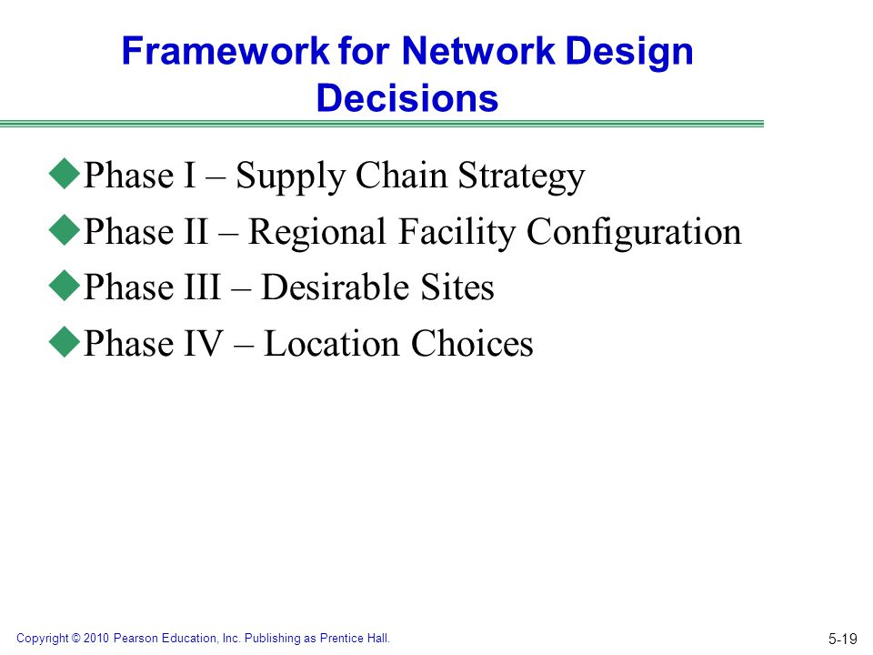 Copyright © 2010 Pearson Education, Inc. Publishing as Prentice Hall. Framework for Network Design Decisions uPhase I – Supply Chain Strategy uPhase I