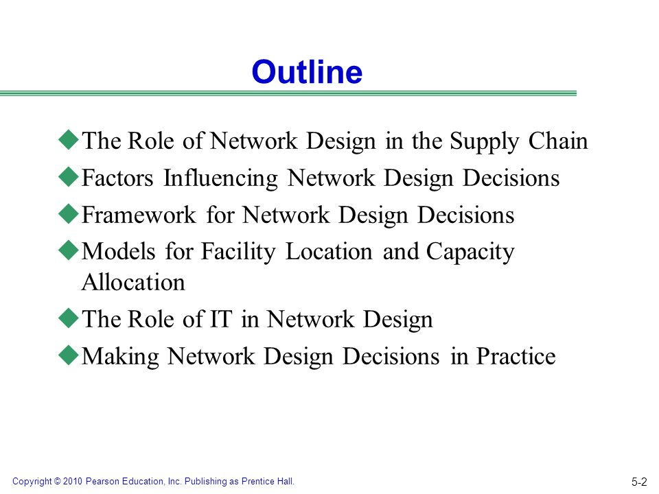 Copyright © 2010 Pearson Education, Inc. Publishing as Prentice Hall. Outline uThe Role of Network Design in the Supply Chain uFactors Influencing Net