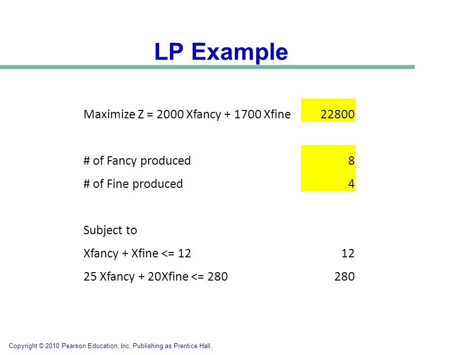 Copyright © 2010 Pearson Education, Inc. Publishing as Prentice Hall. LP Example Maximize Z = 2000 Xfancy + 1700 Xfine22800 # of Fancy produced8 # of