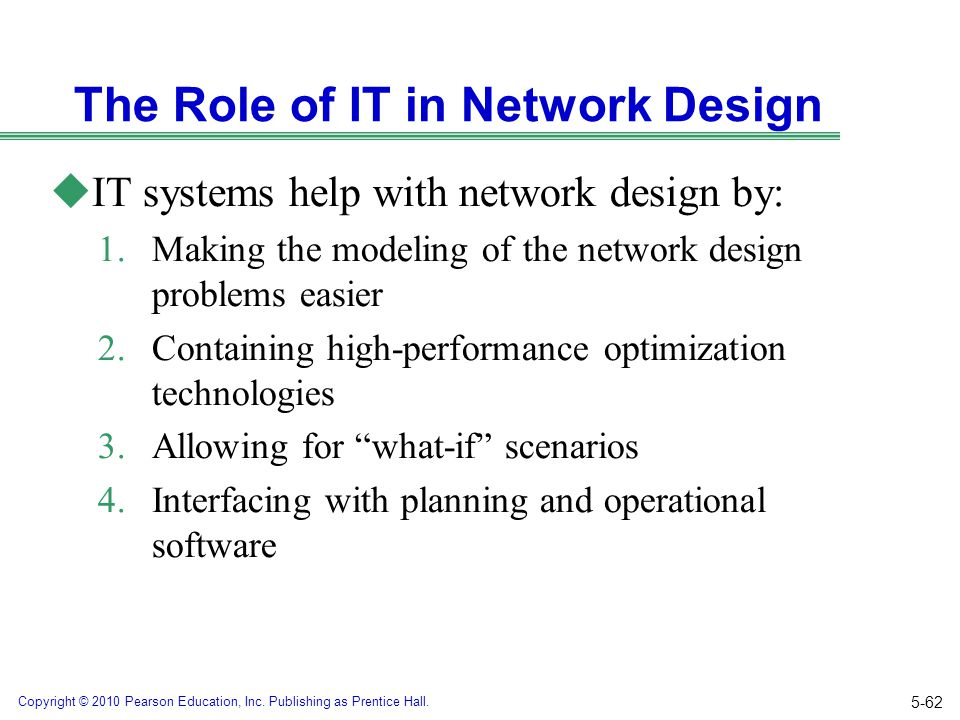 Copyright © 2010 Pearson Education, Inc. Publishing as Prentice Hall. The Role of IT in Network Design uIT systems help with network design by: 1.Maki