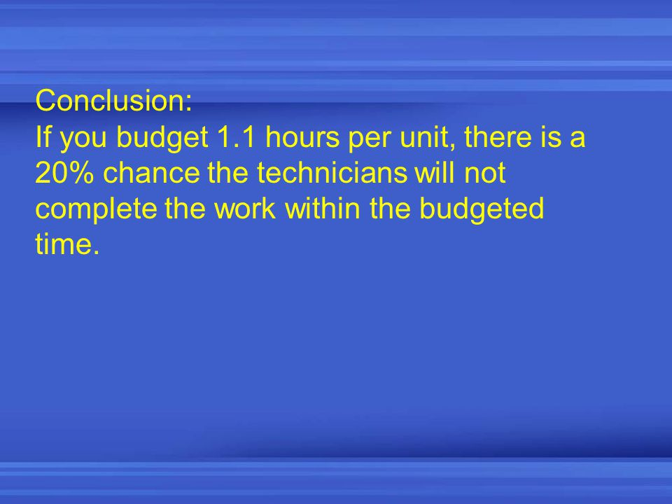 Conclusion: If you budget 1.1 hours per unit, there is a 20% chance the technicians will not complete the work within the budgeted time.