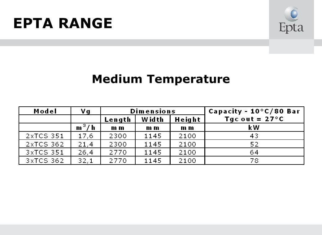 Medium Temperature EPTA RANGE