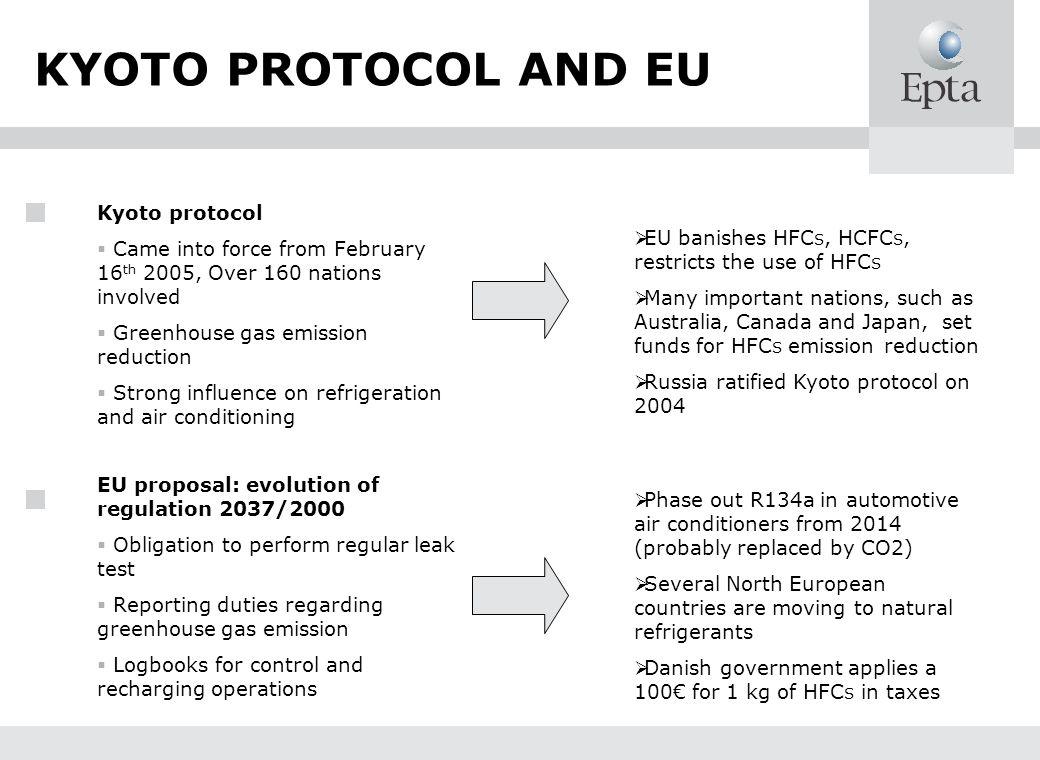 EU proposal: evolution of regulation 2037/2000 Obligation to perform regular leak test Reporting duties regarding greenhouse gas emission Logbooks for