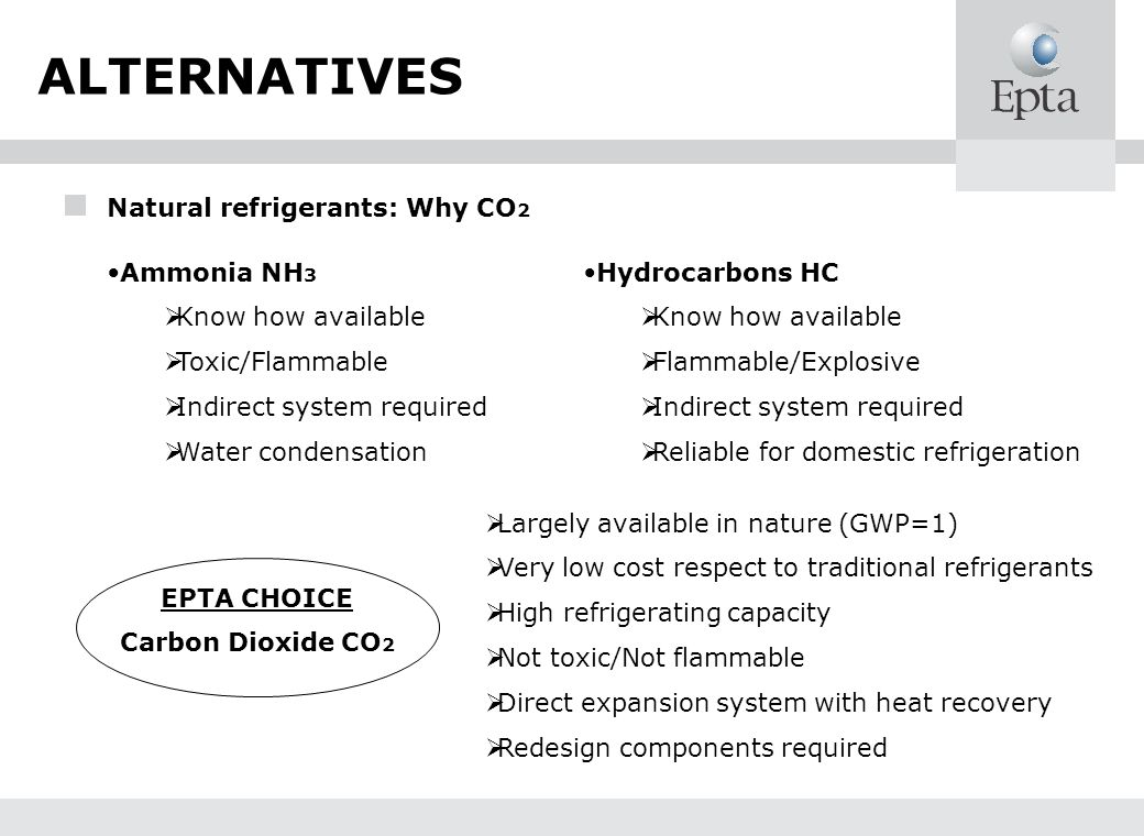Natural refrigerants: Why CO 2 Ammonia NH 3 Know how available Toxic/Flammable Indirect system required Water condensation Hydrocarbons HC Know how available Flammable/Explosive Indirect system required Reliable for domestic refrigeration Largely available in nature (GWP=1) Very low cost respect to traditional refrigerants High refrigerating capacity Not toxic/Not flammable Direct expansion system with heat recovery Redesign components required EPTA CHOICE Carbon Dioxide CO 2 ALTERNATIVES