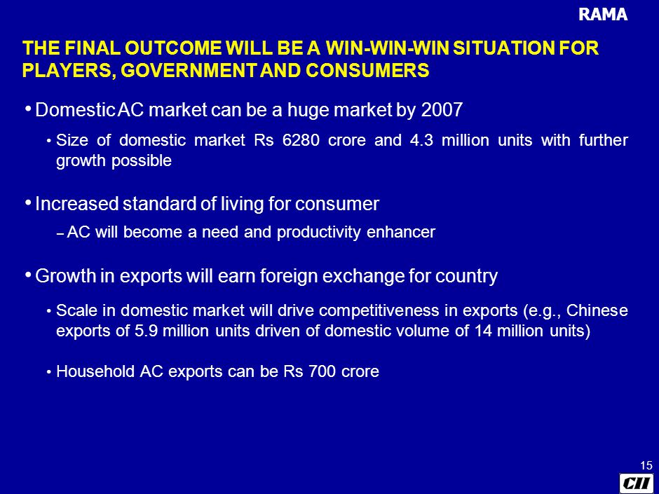 RAMA 15 THE FINAL OUTCOME WILL BE A WIN-WIN-WIN SITUATION FOR PLAYERS, GOVERNMENT AND CONSUMERS Domestic AC market can be a huge market by 2007 Size of domestic market Rs 6280 crore and 4.3 million units with further growth possible Increased standard of living for consumer – AC will become a need and productivity enhancer Growth in exports will earn foreign exchange for country Scale in domestic market will drive competitiveness in exports (e.g., Chinese exports of 5.9 million units driven of domestic volume of 14 million units) Household AC exports can be Rs 700 crore
