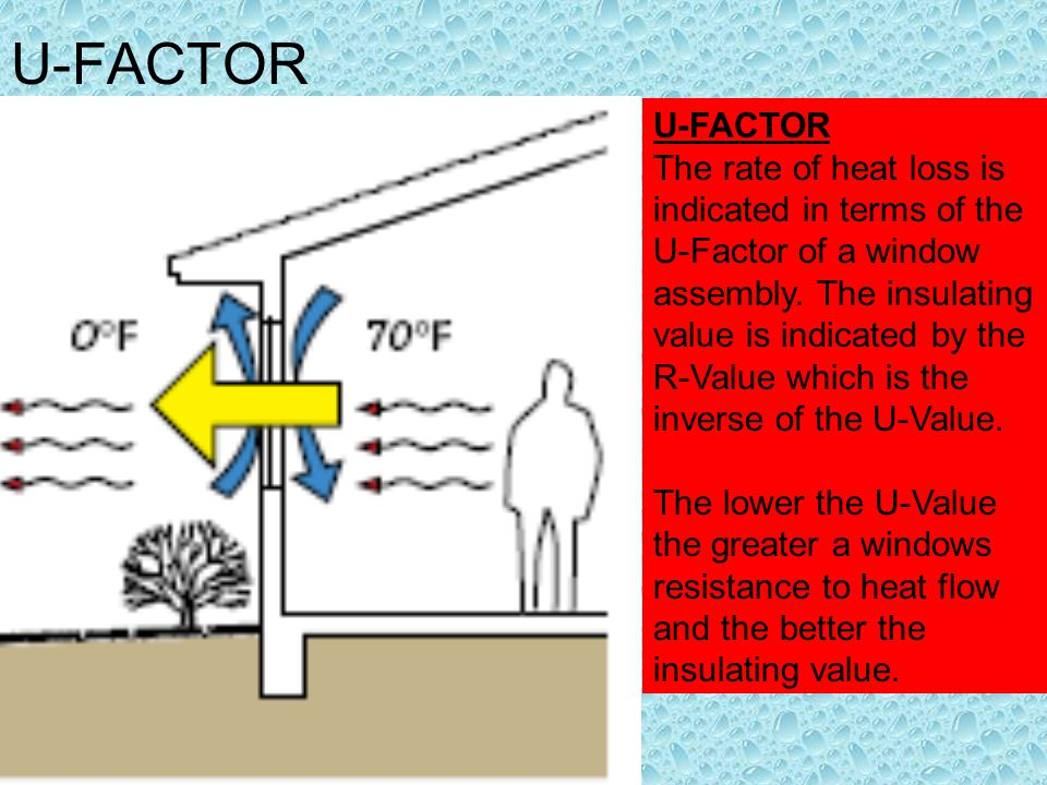 U-FACTOR The rate of heat loss is indicated in terms of the U-Factor of a window assembly.
