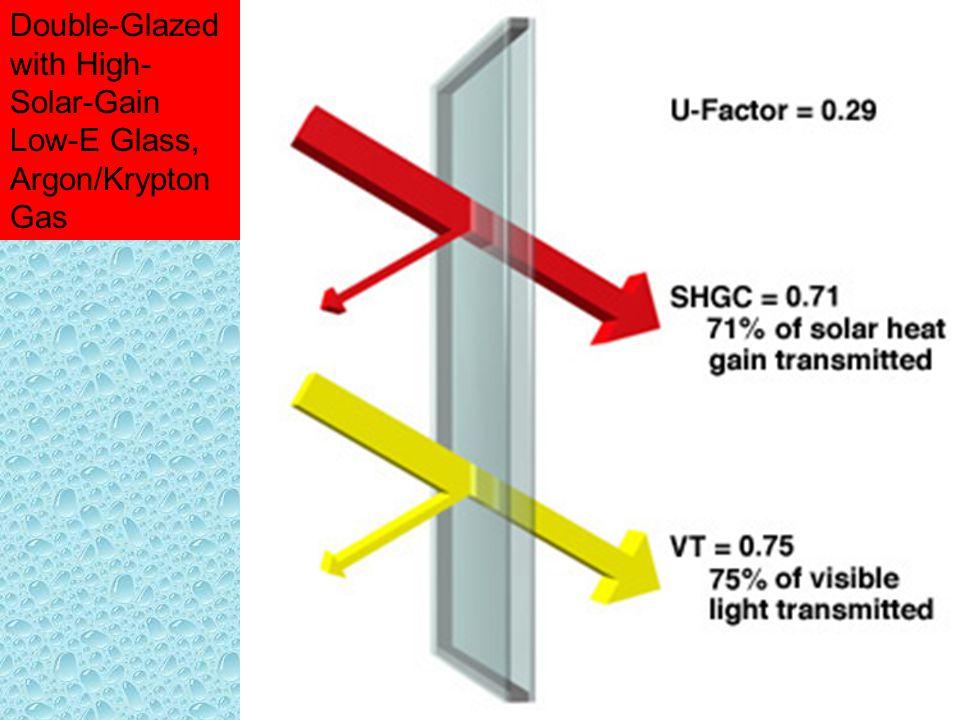 Double-Glazed with High- Solar-Gain Low-E Glass, Argon/Krypton Gas