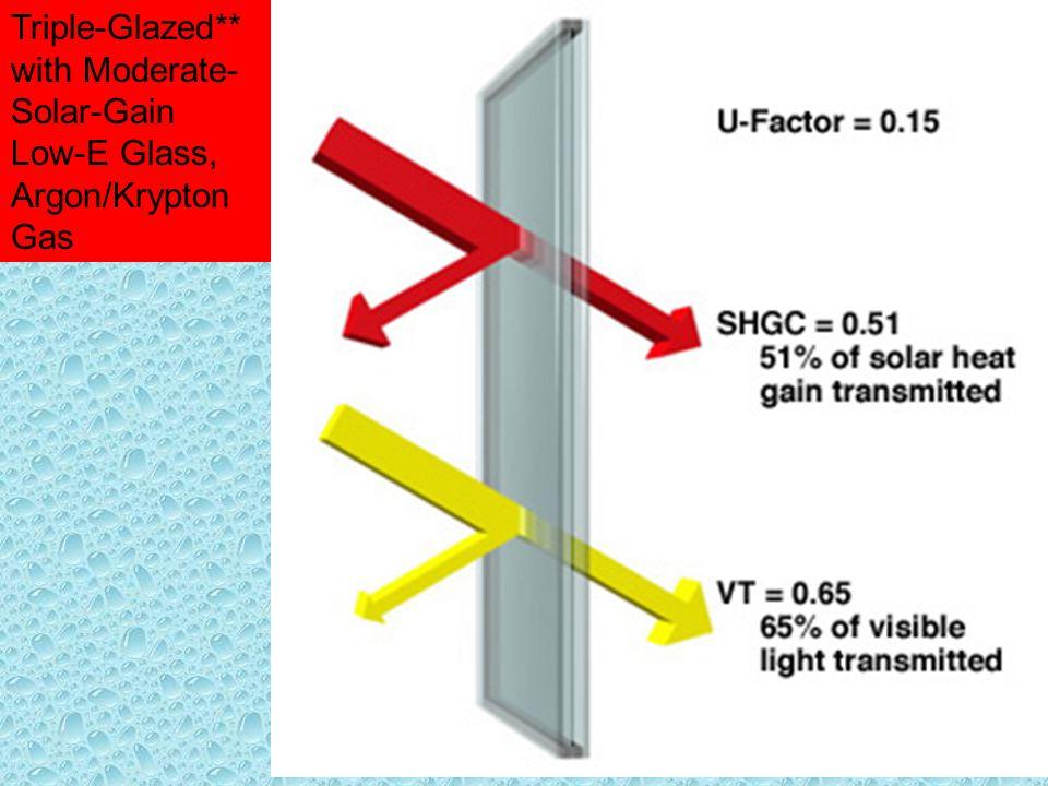 Triple-Glazed** with Moderate- Solar-Gain Low-E Glass, Argon/Krypton Gas