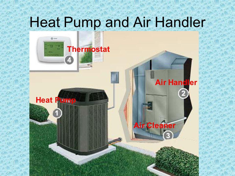 Heat Pump and Air Handler Heat Pump Air Handler Air Cleaner Thermostat