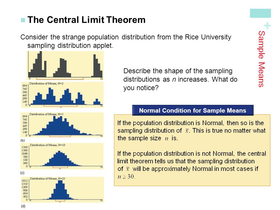 + The Central Limit Theorem Consider the strange population distribution from the Rice University sampling distribution applet. Sample Means Describe