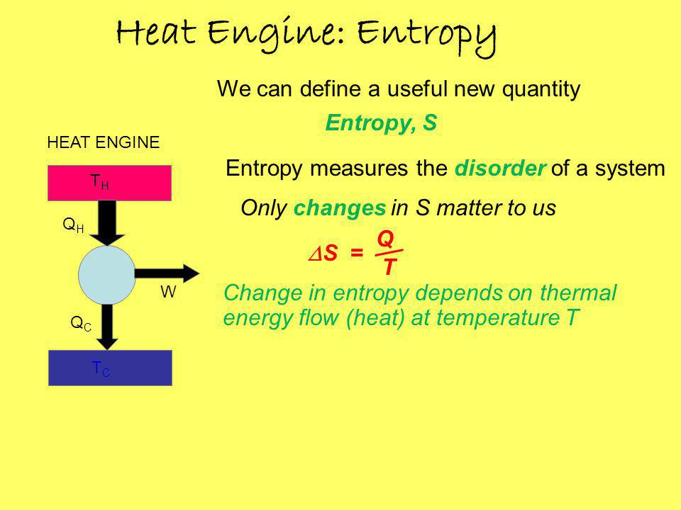 Heat Engine: Entropy We can define a useful new quantity Entropy, S Entropy measures the disorder of a system Only changes in S matter to us S = T Q Change in entropy depends on thermal energy flow (heat) at temperature T THTH TCTC QHQH QCQC W HEAT ENGINE