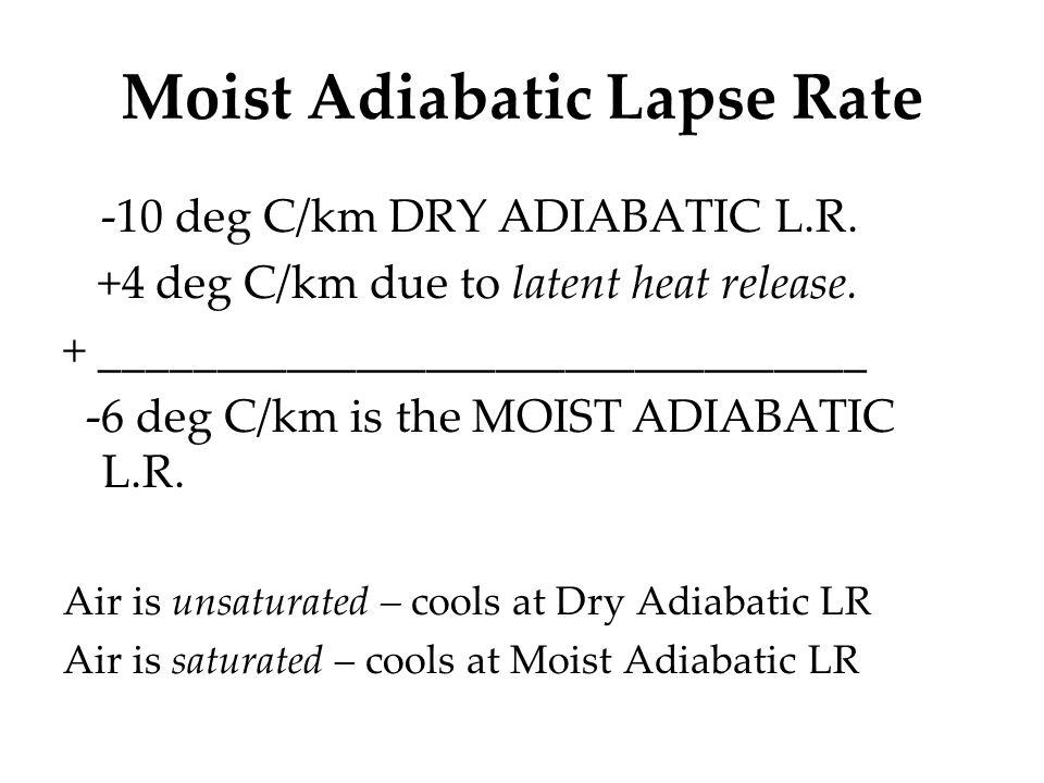 Moist Adiabatic Lapse Rate -10 deg C/km DRY ADIABATIC L.R. +4 deg C/km due to latent heat release. + _________________________________ -6 deg C/km is