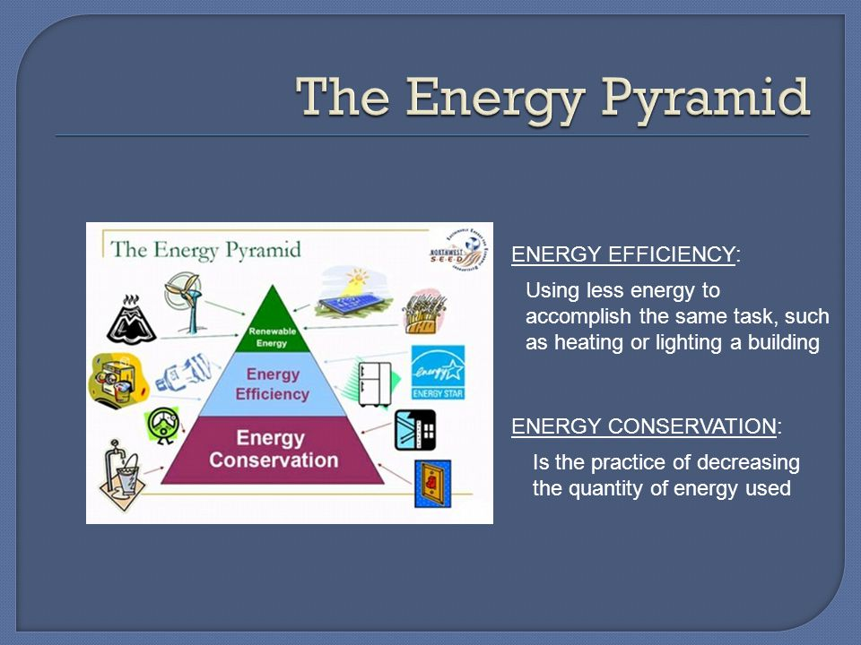 Using less energy to accomplish the same task, such as heating or lighting a building ENERGY EFFICIENCY: ENERGY CONSERVATION: Is the practice of decreasing the quantity of energy used
