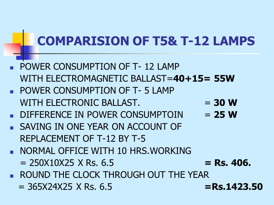 COMPARISION OF T5& T-12 LAMPS POWER CONSUMPTION OF T- 12 LAMP WITH ELECTROMAGNETIC BALLAST=40+15= 55W POWER CONSUMPTION OF T- 5 LAMP WITH ELECTRONIC B