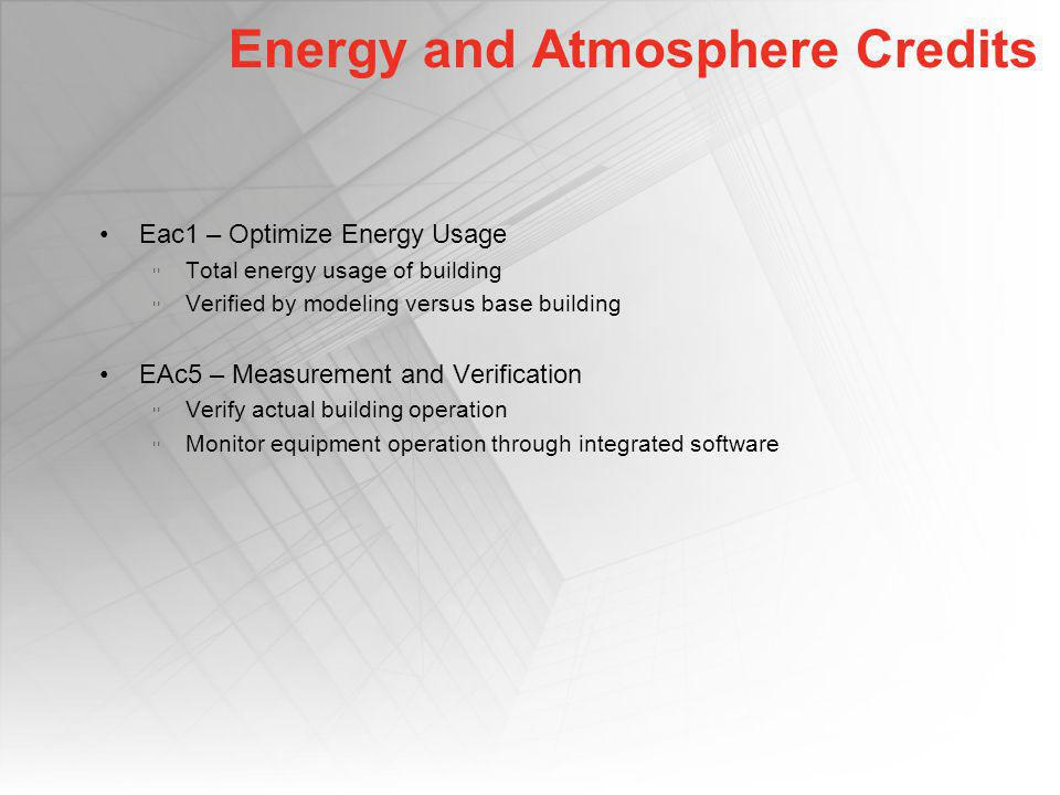 Energy and Atmosphere Credits Eac1 – Optimize Energy Usage Total energy usage of building Verified by modeling versus base building EAc5 – Measurement