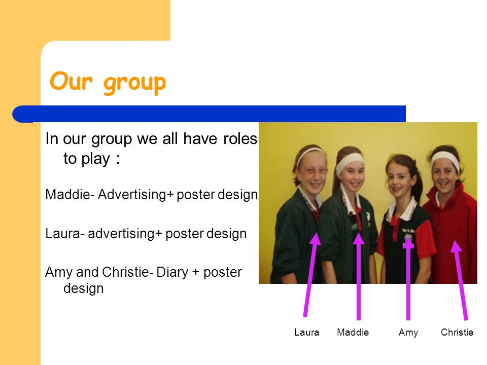 Our group In our group we all have roles to play : Maddie- Advertising+ poster design Laura- advertising+ poster design Amy and Christie- Diary + post