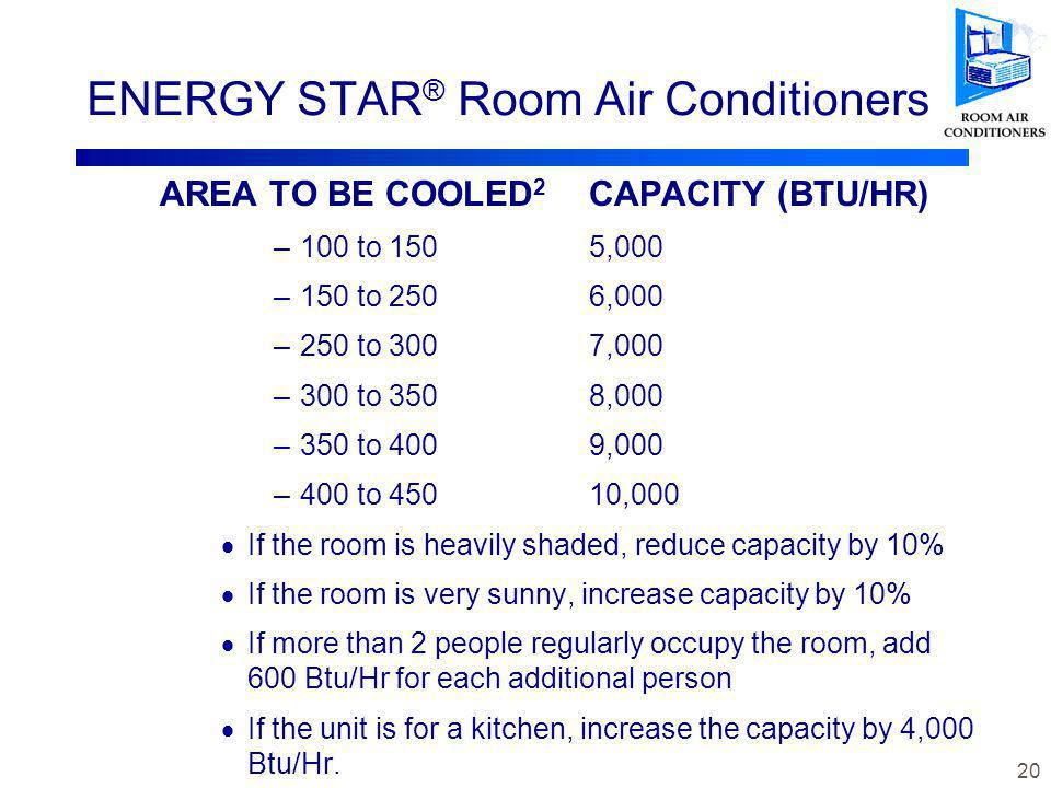 19 ENERGY STAR ® Room Air Conditioners yAir conditioners remove heat and humidity from the air.