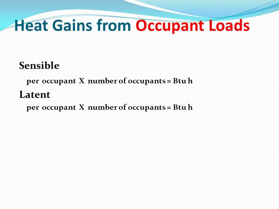 Heat Gains from Occupant Loads Sensible per occupant X number of occupants = Btu h Latent per occupant X number of occupants = Btu h