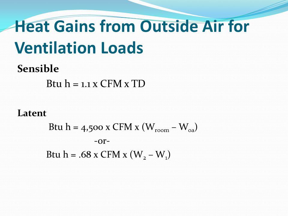 Heat Gains from Outside Air for Ventilation Loads Sensible Btu h = 1.1 x CFM x TD Latent Btu h = 4,500 x CFM x (W room – W oa ) -or- Btu h =.68 x CFM