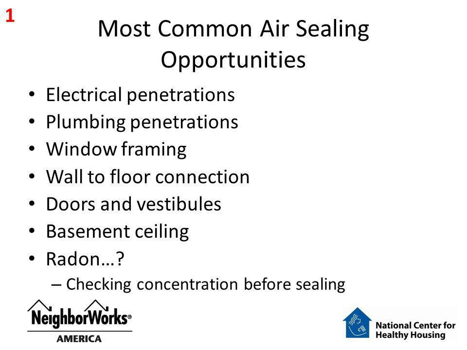 Most Common Air Sealing Opportunities Electrical penetrations Plumbing penetrations Window framing Wall to floor connection Doors and vestibules Basem