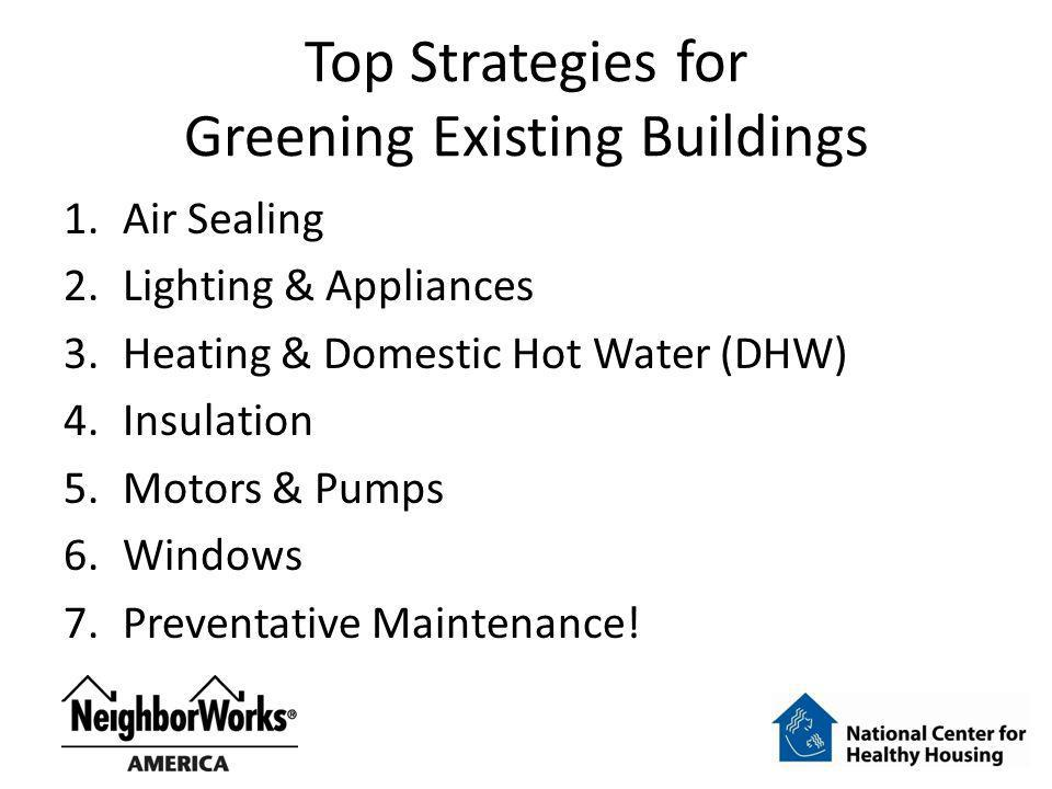 Top Strategies for Greening Existing Buildings 1.Air Sealing 2.Lighting & Appliances 3.Heating & Domestic Hot Water (DHW) 4.Insulation 5.Motors & Pump