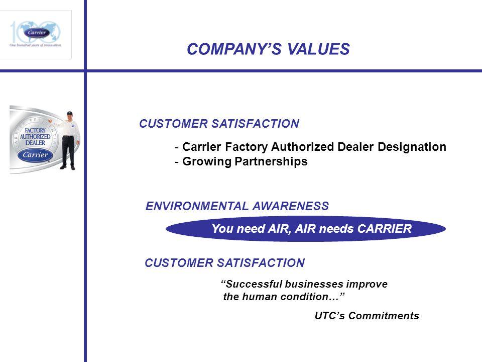 COMPANYS VALUES CUSTOMER SATISFACTION - Carrier Factory Authorized Dealer Designation - Growing Partnerships ENVIRONMENTAL AWARENESS CUSTOMER SATISFAC
