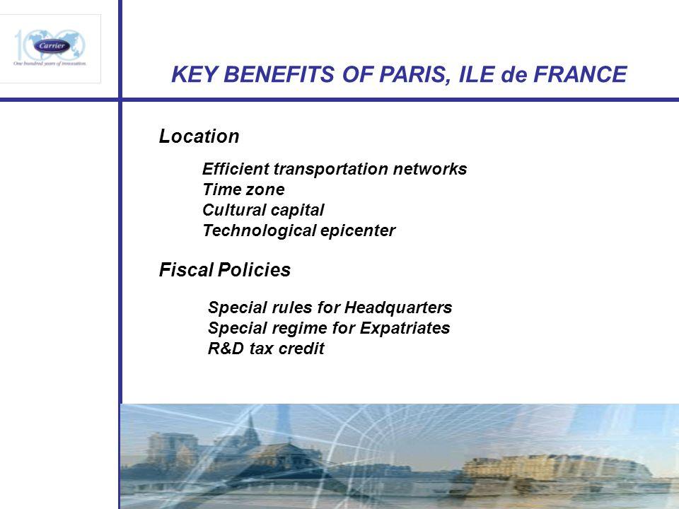 KEY BENEFITS OF PARIS, ILE de FRANCE Location Efficient transportation networks Time zone Cultural capital Technological epicenter Fiscal Policies Spe