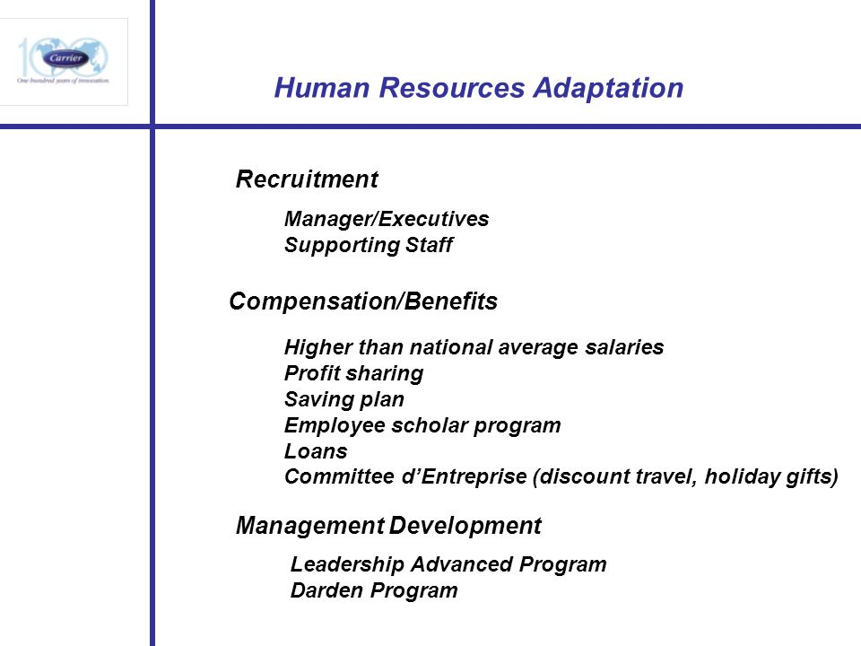 Human Resources Adaptation Recruitment Manager/Executives Supporting Staff Compensation/Benefits Higher than national average salaries Profit sharing