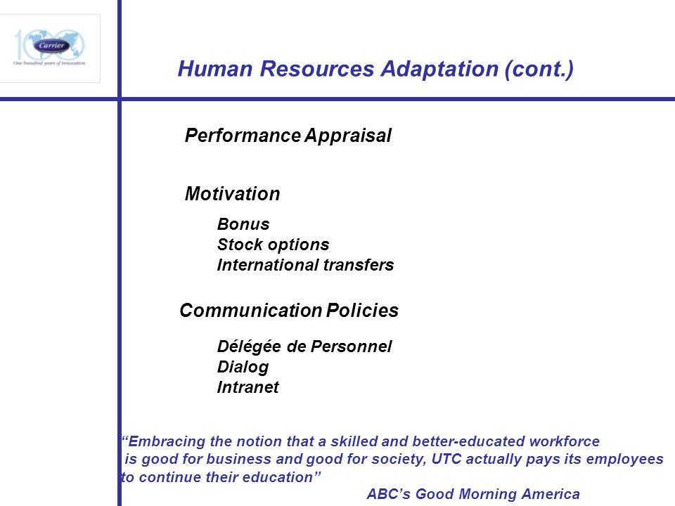 Human Resources Adaptation (cont.) Performance Appraisal Motivation Bonus Stock options International transfers Communication Policies Délégée de Pers