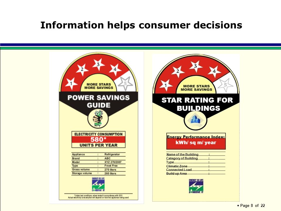 Page 8 of 22 Information helps consumer decisions STAR RATING FOR BUILDINGS Energy Performance Index: Category of Building: Type: Climatic Zone: Conne