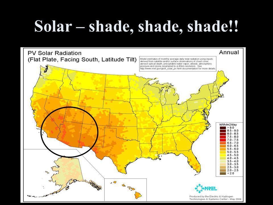 Solar – shade, shade, shade!!