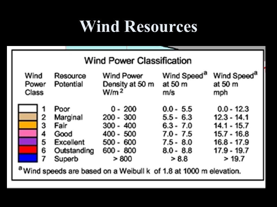 Wind Resources